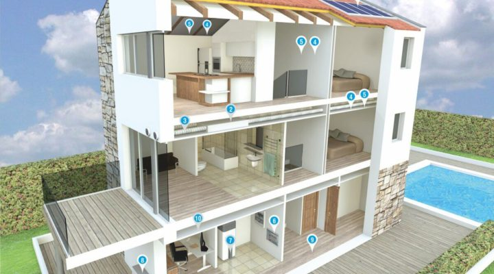 Flächenheiz- und Kühlsystem für ihr Zuhause